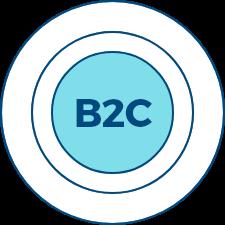 portfolio - b2c icon circle